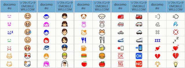 共通化後の各社の絵文字デザイン(抜粋)