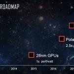 【噂】AMD「Vega/Navi」搭載次世代GPUの仕様とロードマップがリーク